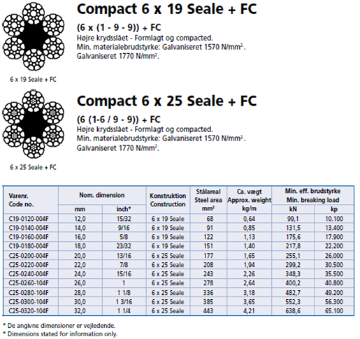compact%206x19%206x25%20seale%20fc