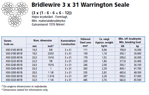 bridlewire%203%20x%2031%20warrington%20seale